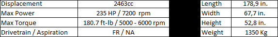 Mercedes-Benz 190 E 2.5 - 16 Evolution II '91 specs.png