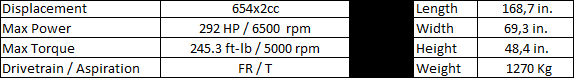 Mazda RX-7 Spirit R Type A (FD) '02 specs.png